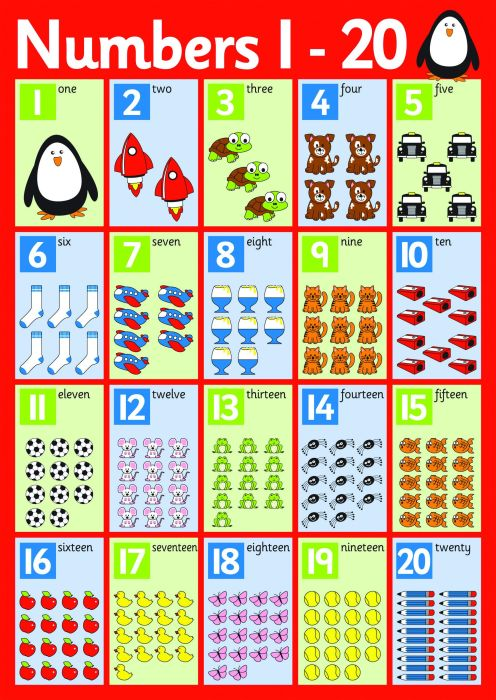 Early Years 1-20 Number Poster