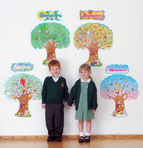 Four Seasons Trees Bulletin Board Pack