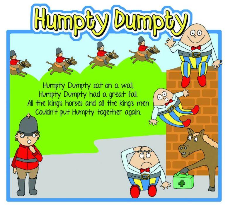 Humpty Dumpty Sign