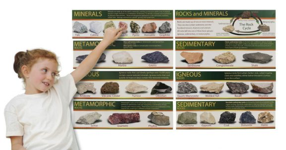 Identifying Rocks and Minerals Bulletin Board