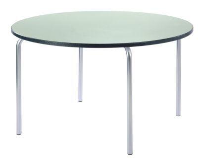 Equation Round Premium Table